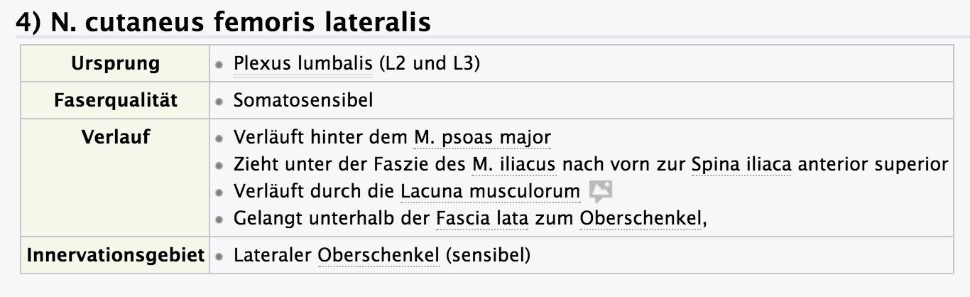Beschreibung des N. cutaneus femoris lateralis (Ursprun ...